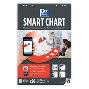 Note blocks Smart Chart plain